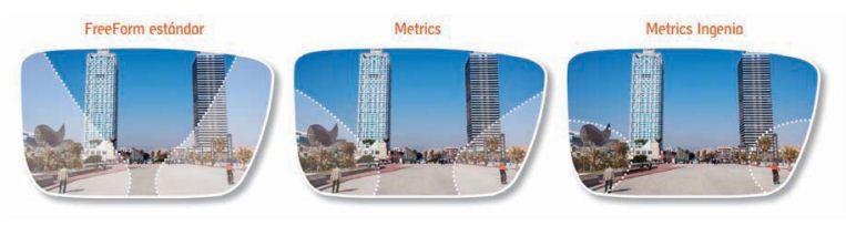 caa7fcc20d Metrics Ingenia nueva lente freeform de INDO