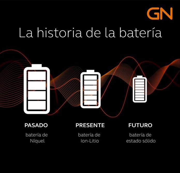 baterias futuro